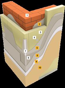 chemia budowlana dolnośląskie, elewacja domu, izolacja termiczna